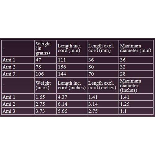 Je Joue Ami comparison chart