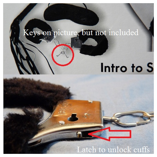 No keys-unlocking latch